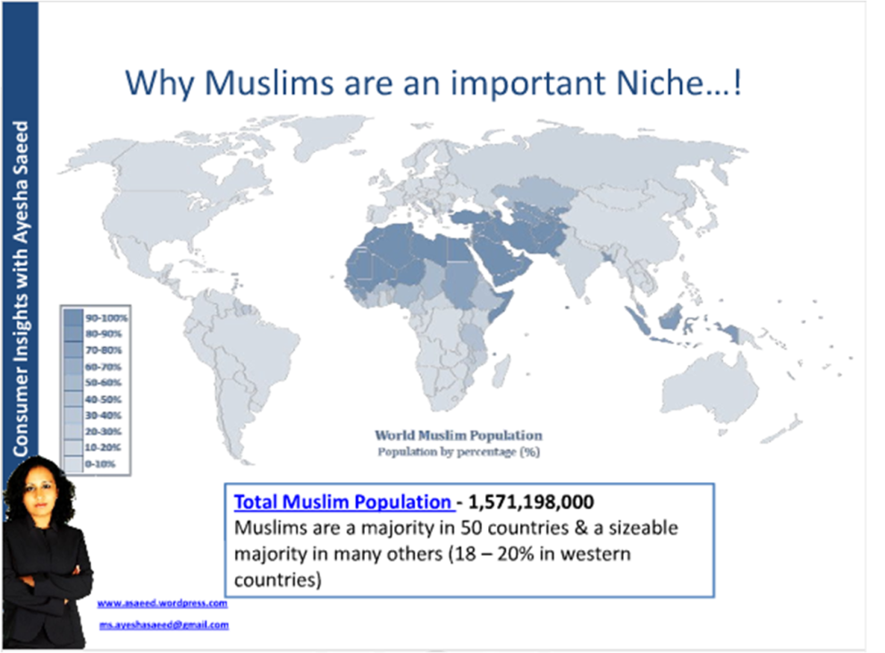 Muslim Population is 1,571 million